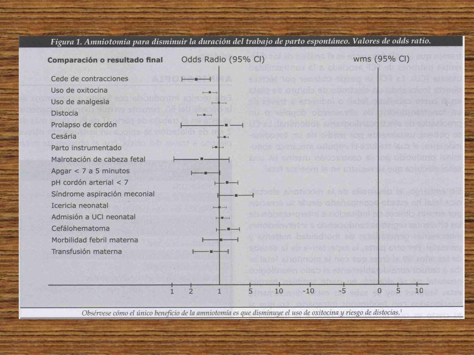 Patrones de FCF y lesión cerebral Shields y Schifrin 1998 y 1994 ( 1 ) Describieron un patrón de FCF que consistía en: FCF basal normal, con una perdida persistente de variabilidad y desaceleraciones variables leves (NST no reactivo); correspondía a una compresión crónica intermitente del cordón umbilical secundaria a un oligohidramnios que conducía episodios repetidos de isquemia del SNC antes del parto (1) Shields JR, Schifrin BS: Perinatal antecedens of cerebral palsy.