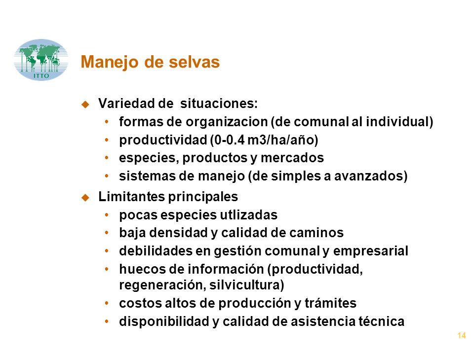 14 Manejo de selvas u Variedad de situaciones: formas de organizacion (de comunal al individual) productividad (0-0.4 m3/ha/año) especies, productos y