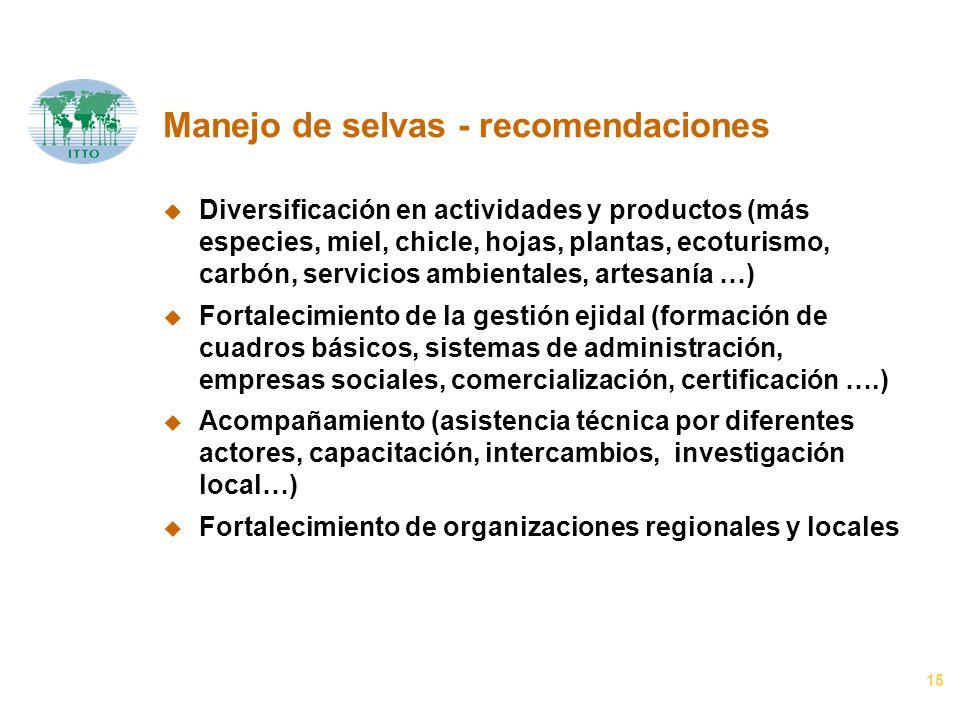 15 Manejo de selvas - recomendaciones u Diversificación en actividades y productos (más especies, miel, chicle, hojas, plantas, ecoturismo, carbón, se