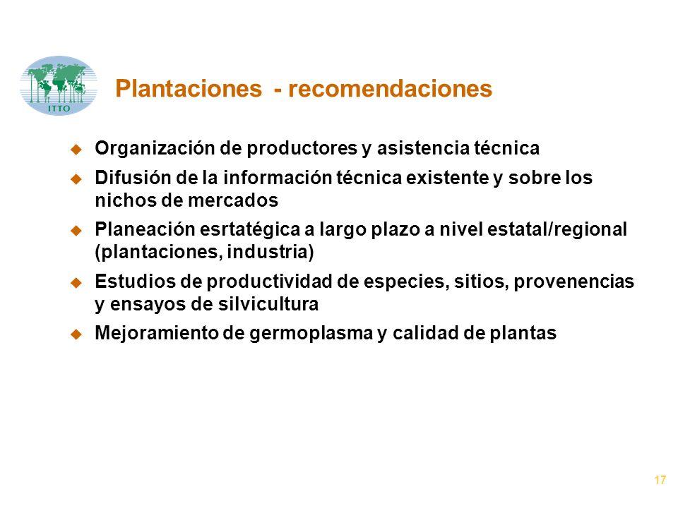 17 Plantaciones - recomendaciones u Organización de productores y asistencia técnica u Difusión de la información técnica existente y sobre los nichos