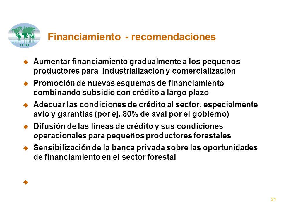 21 Financiamiento - recomendaciones u Aumentar financiamiento gradualmente a los pequeños productores para industrialización y comercialización u Prom