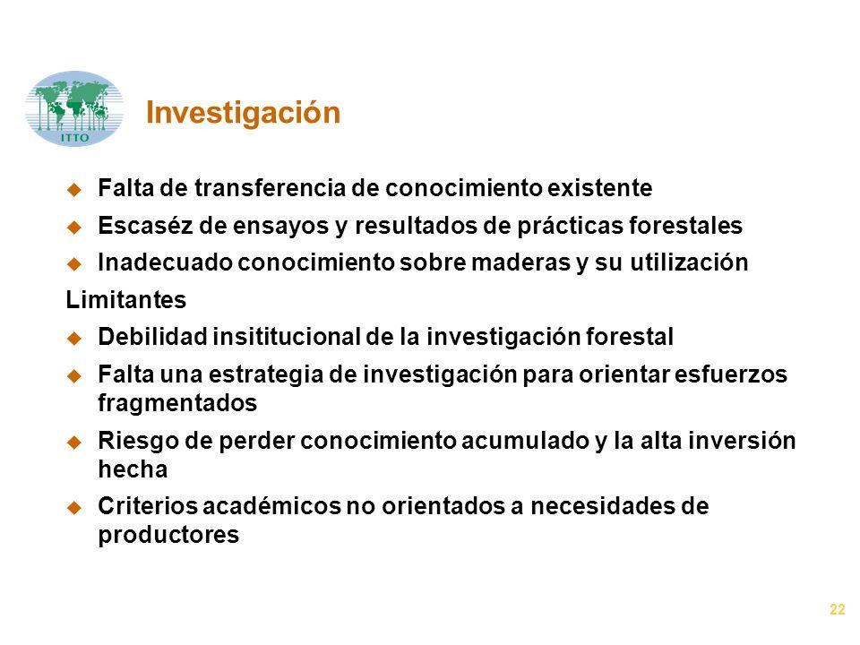 22 Investigación u Falta de transferencia de conocimiento existente u Escaséz de ensayos y resultados de prácticas forestales u Inadecuado conocimient