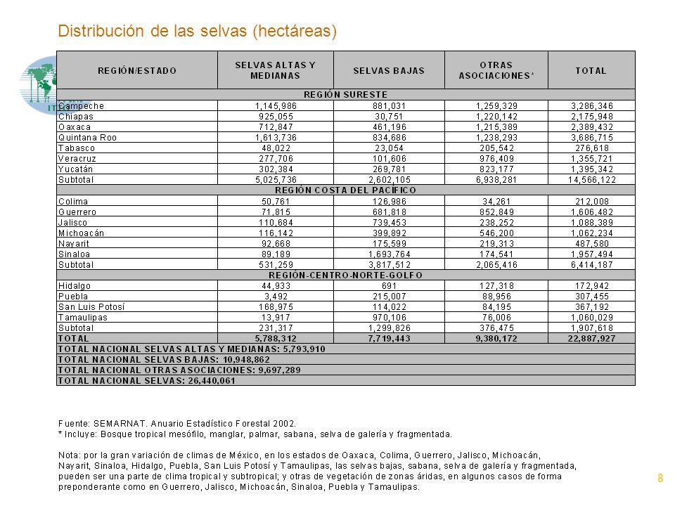 8 Distribución de las selvas (hectáreas)