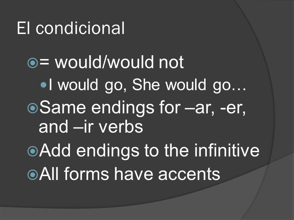 El condicional: Unidad 10 gramática Pág. 298-299