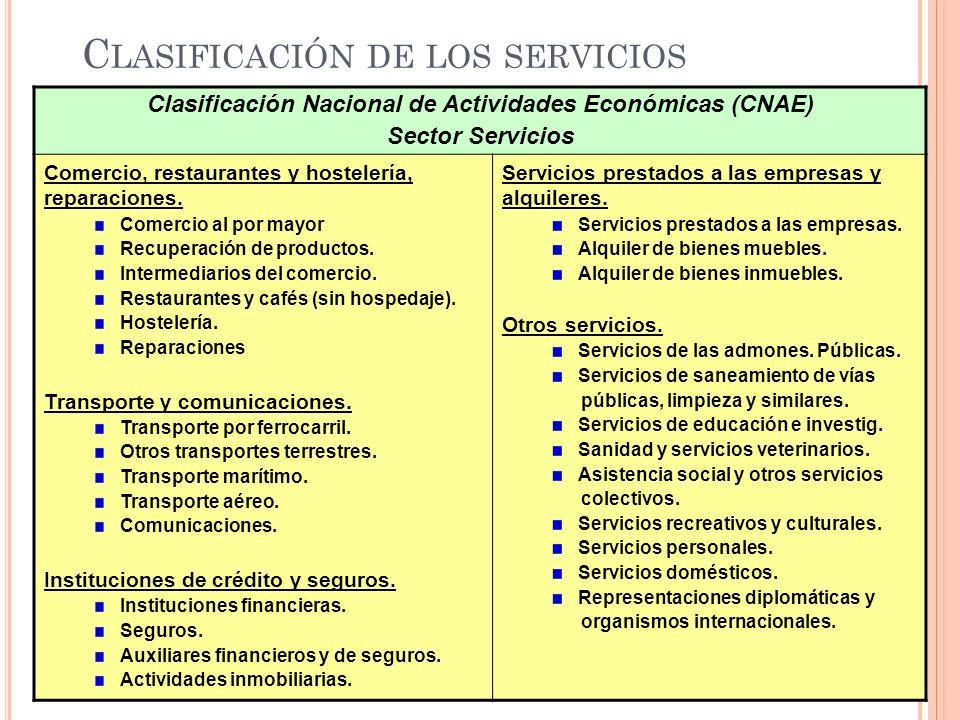 C LASIFICACIÓN DE LOS SERVICIOS Clasificación Nacional de Actividades Económicas (CNAE) Sector Servicios Comercio, restaurantes y hostelería, reparaci