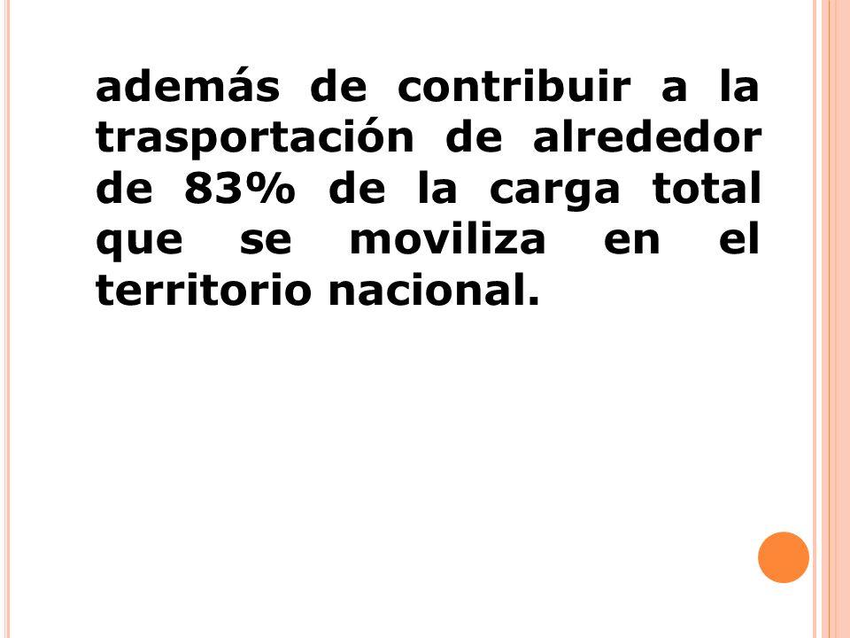 además de contribuir a la trasportación de alrededor de 83% de la carga total que se moviliza en el territorio nacional.