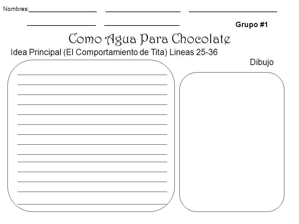 Como Agua Para Chocolate Grupo #1 Idea Principal (El Comportamiento de Tita) Lineas 25-36 Dibujo Nombres:_____________________ _______________________ ___________________________ _____________________ _______________________