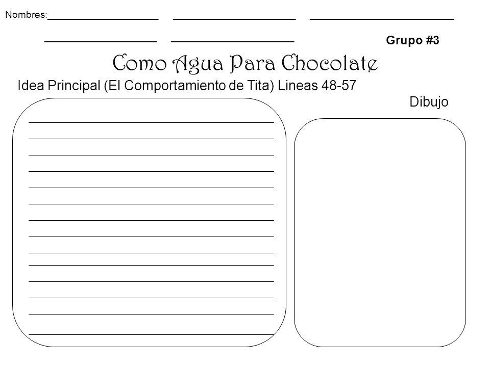 Como Agua Para Chocolate Grupo #3 Dibujo Nombres:_____________________ _______________________ ___________________________ _____________________ _______________________ Idea Principal (El Comportamiento de Tita) Lineas 48-57