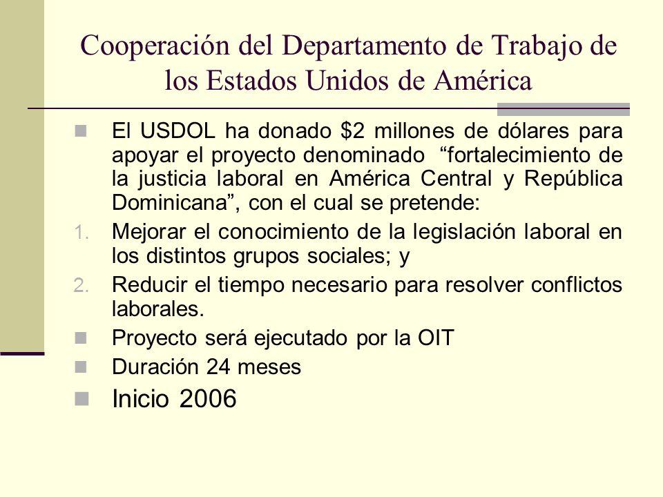 Cooperación del Departamento de Trabajo de los Estados Unidos de América El USDOL ha donado $2 millones de dólares para apoyar el proyecto denominado