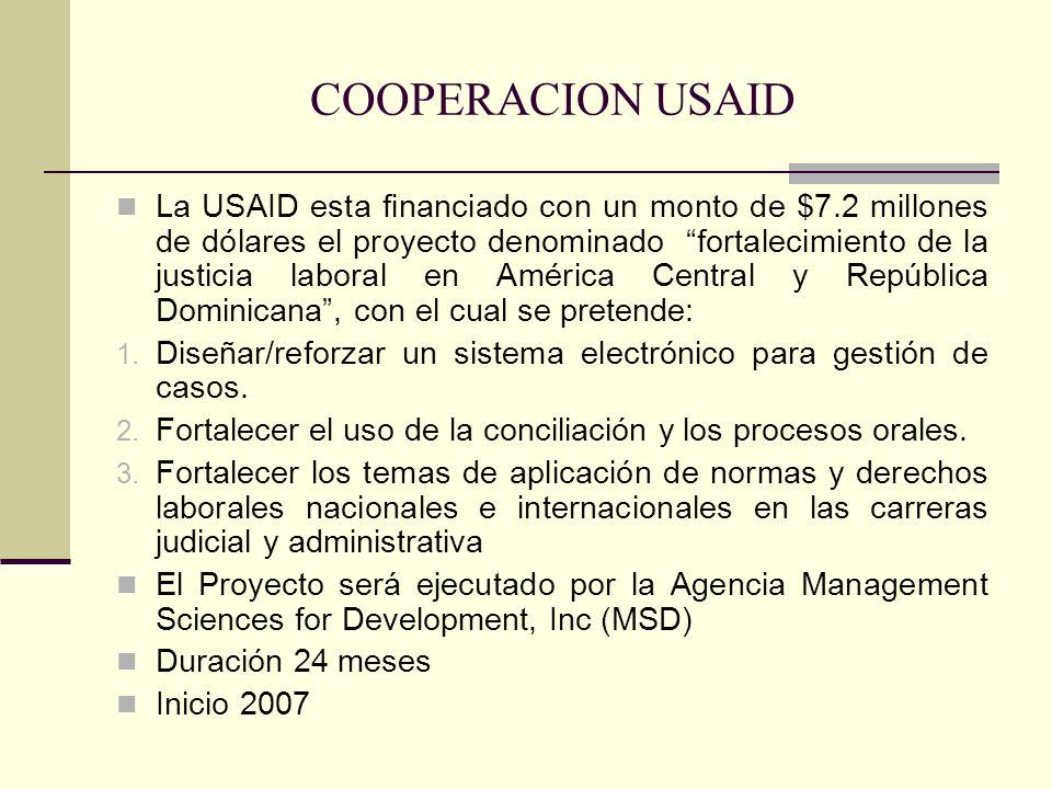 COOPERACION USAID La USAID esta financiado con un monto de $7.2 millones de dólares el proyecto denominado fortalecimiento de la justicia laboral en A