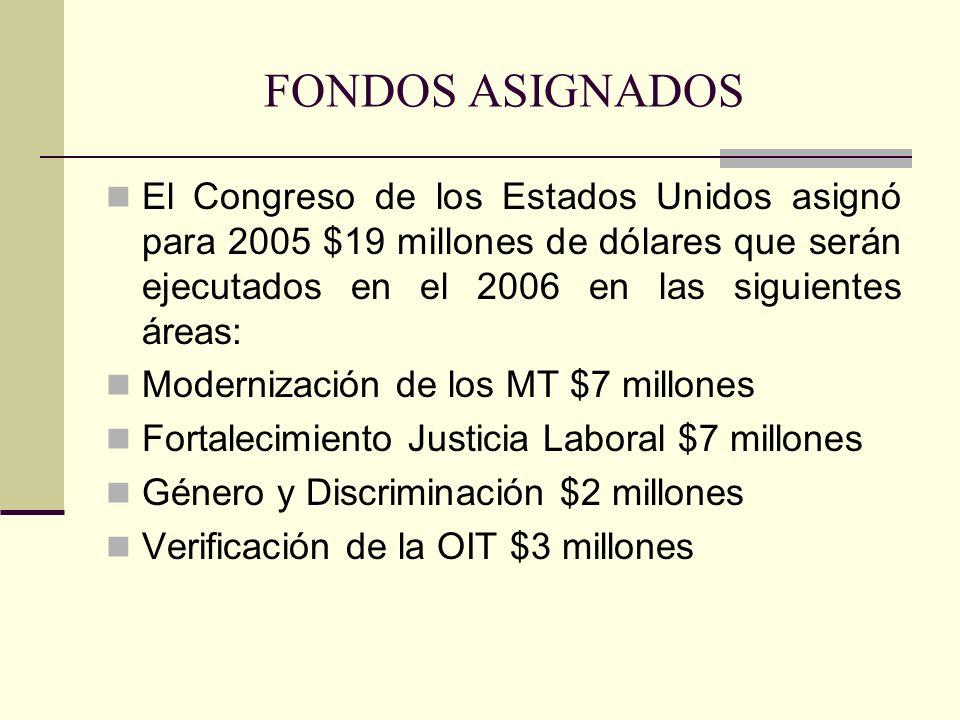 FONDOS ASIGNADOS El Congreso de los Estados Unidos asignó para 2005 $19 millones de dólares que serán ejecutados en el 2006 en las siguientes áreas: M