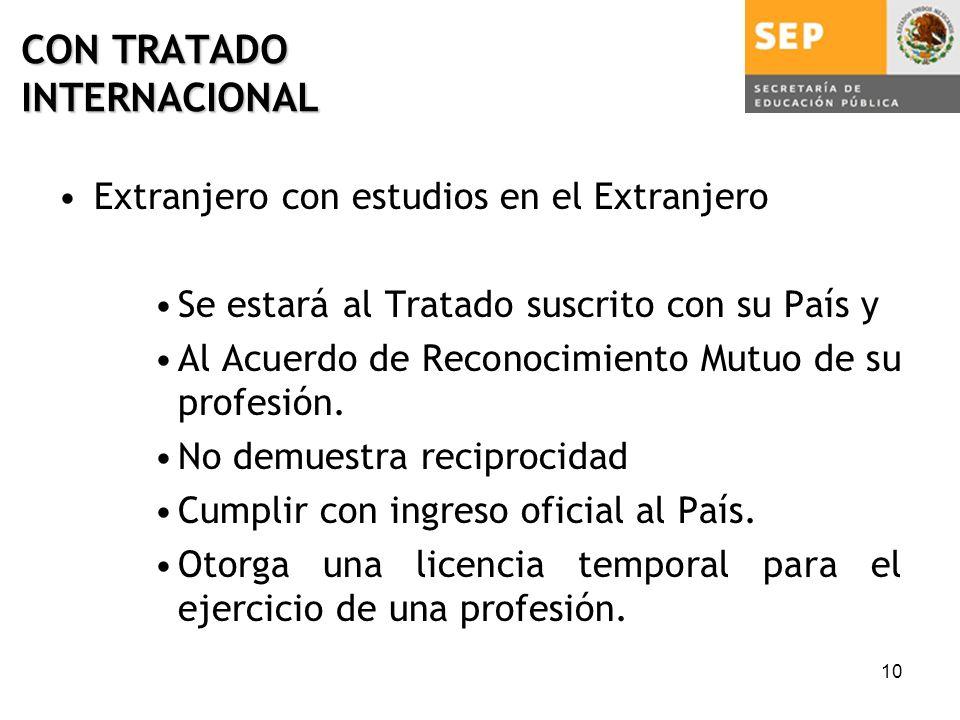 10 CON TRATADO INTERNACIONAL Extranjero con estudios en el Extranjero Se estará al Tratado suscrito con su País y Al Acuerdo de Reconocimiento Mutuo de su profesión.