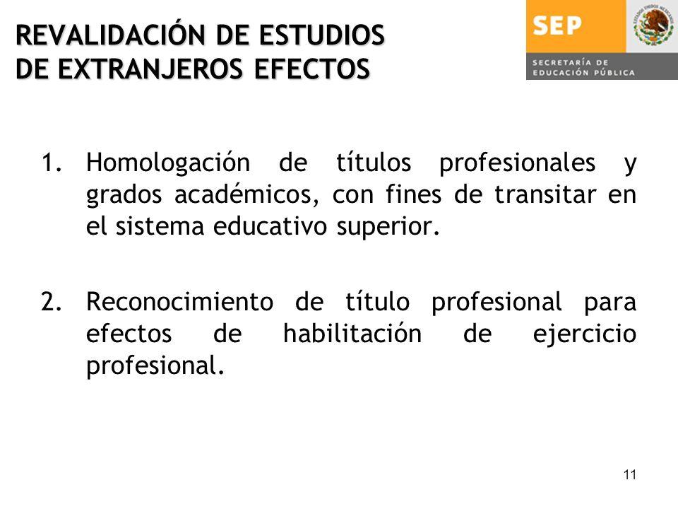 11 REVALIDACIÓN DE ESTUDIOS DE EXTRANJEROS EFECTOS 1.Homologación de títulos profesionales y grados académicos, con fines de transitar en el sistema educativo superior.