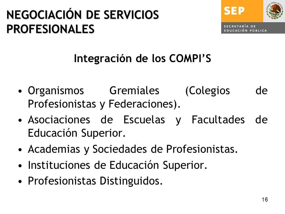 16 NEGOCIACIÓN DE SERVICIOS PROFESIONALES Integración de los COMPIS Organismos Gremiales (Colegios de Profesionistas y Federaciones).