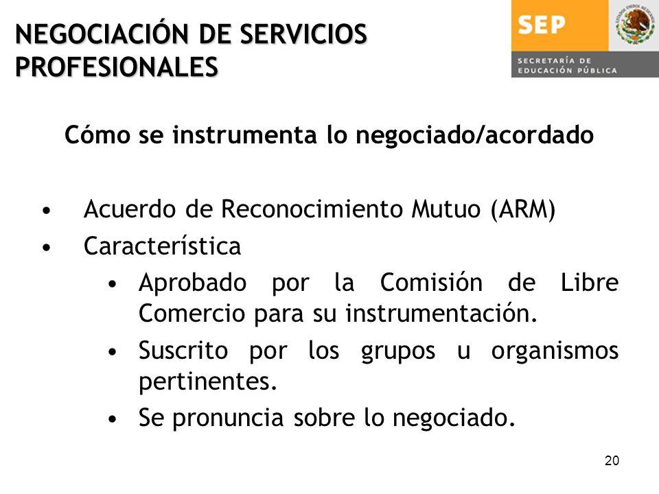 20 NEGOCIACIÓN DE SERVICIOS PROFESIONALES Cómo se instrumenta lo negociado/acordado Acuerdo de Reconocimiento Mutuo (ARM) Característica Aprobado por la Comisión de Libre Comercio para su instrumentación.