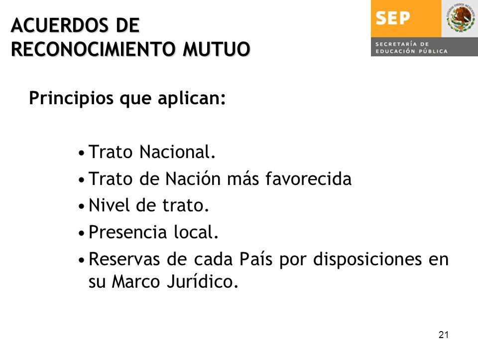 21 ACUERDOS DE RECONOCIMIENTO MUTUO Principios que aplican: Trato Nacional.