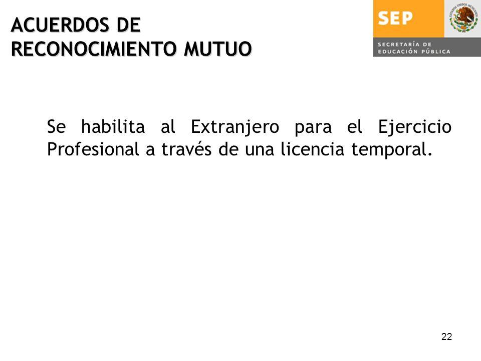 22 ACUERDOS DE RECONOCIMIENTO MUTUO Se habilita al Extranjero para el Ejercicio Profesional a través de una licencia temporal.