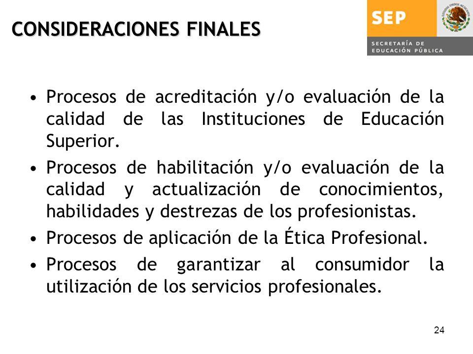 24 CONSIDERACIONES FINALES Procesos de acreditación y/o evaluación de la calidad de las Instituciones de Educación Superior.