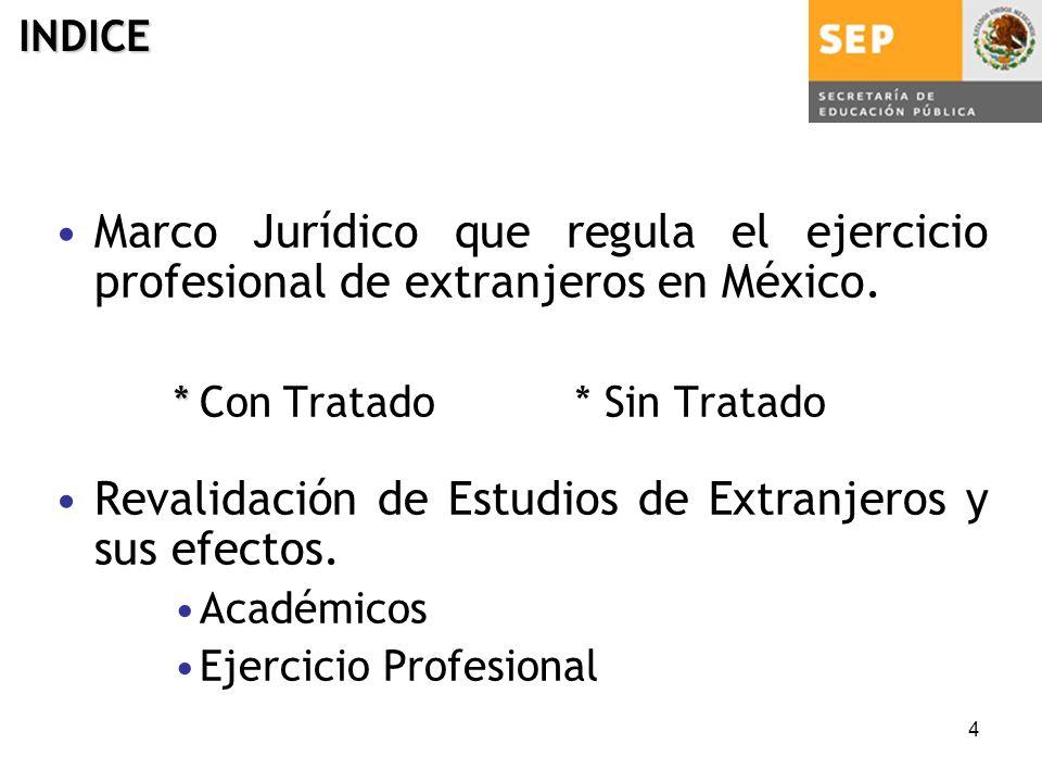 4 Marco Jurídico que regula el ejercicio profesional de extranjeros en México.