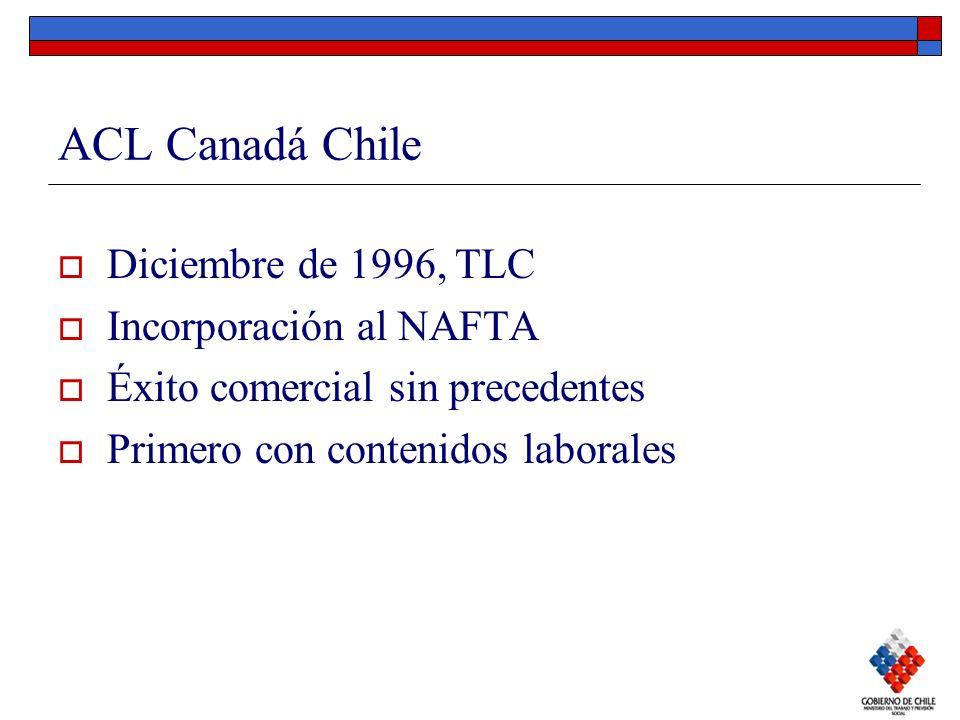 ACL Canadá Chile Diciembre de 1996, TLC Incorporación al NAFTA Éxito comercial sin precedentes Primero con contenidos laborales