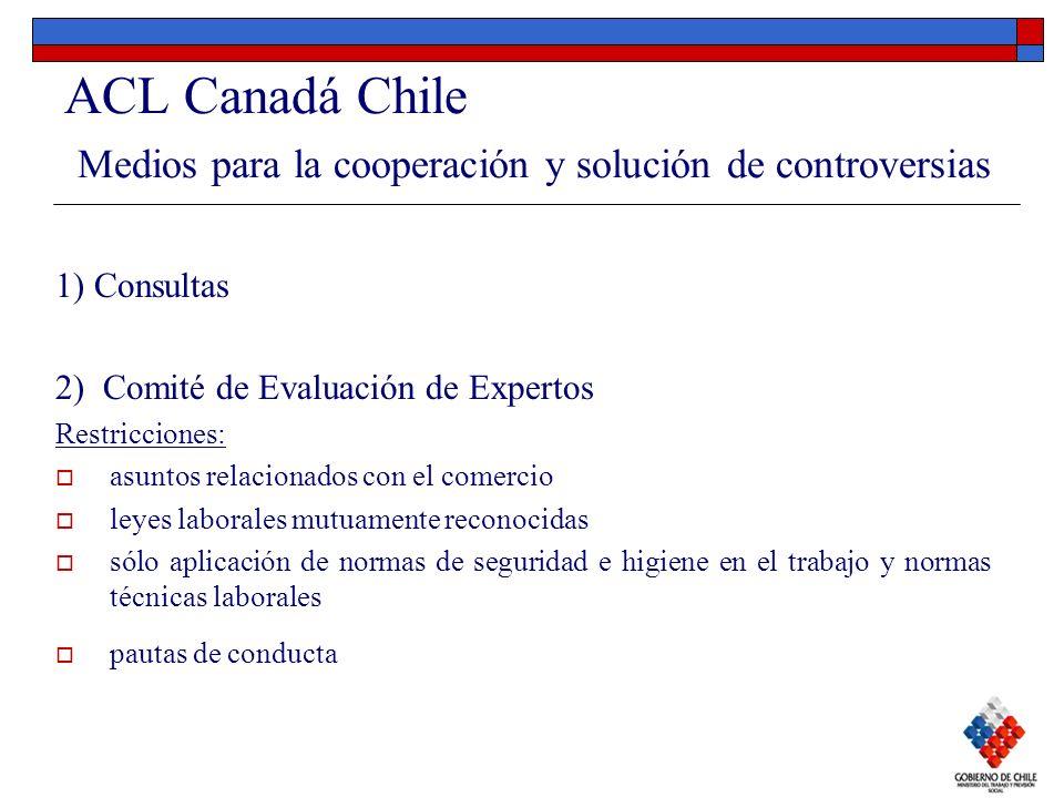 ACL Canadá Chile Medios para la cooperación y solución de controversias 1) Consultas 2) Comité de Evaluación de Expertos Restricciones: asuntos relaci
