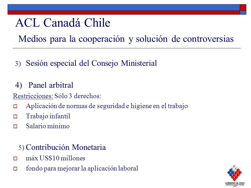 ACL Canadá Chile Medios para la cooperación y solución de controversias 3) Sesión especial del Consejo Ministerial 4) Panel arbitral Restricciones: Só