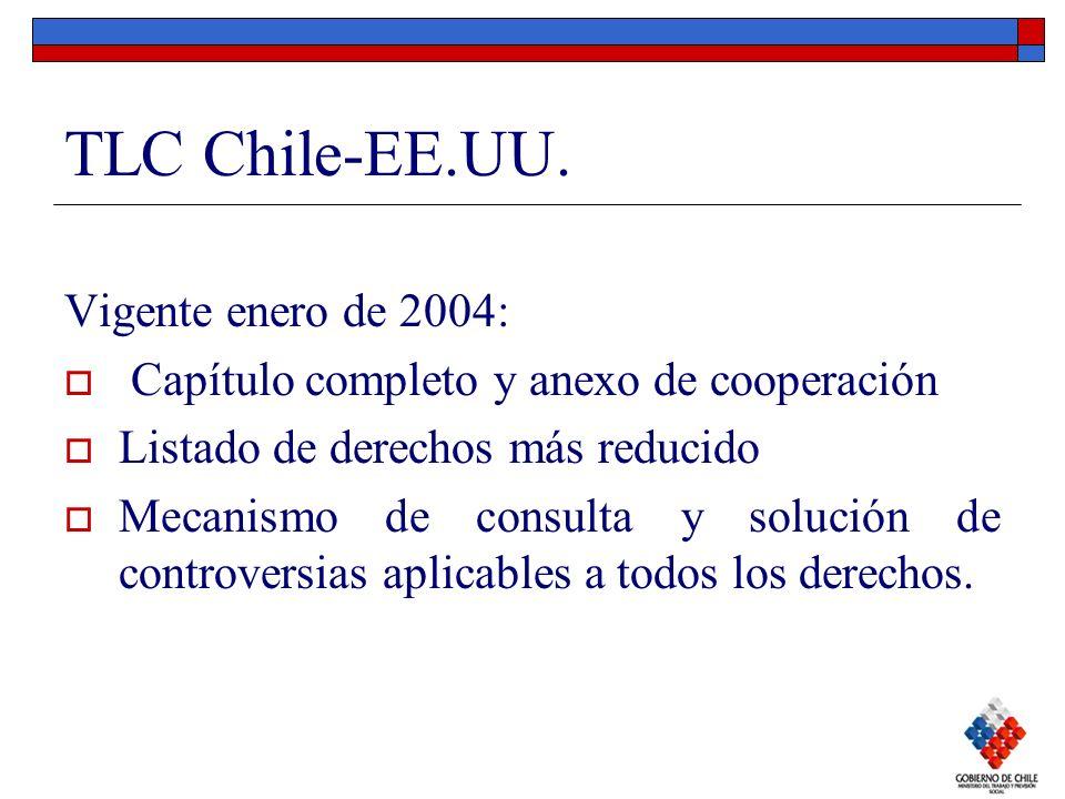 TLC Chile-EE.UU. Vigente enero de 2004: Capítulo completo y anexo de cooperación Listado de derechos más reducido Mecanismo de consulta y solución de