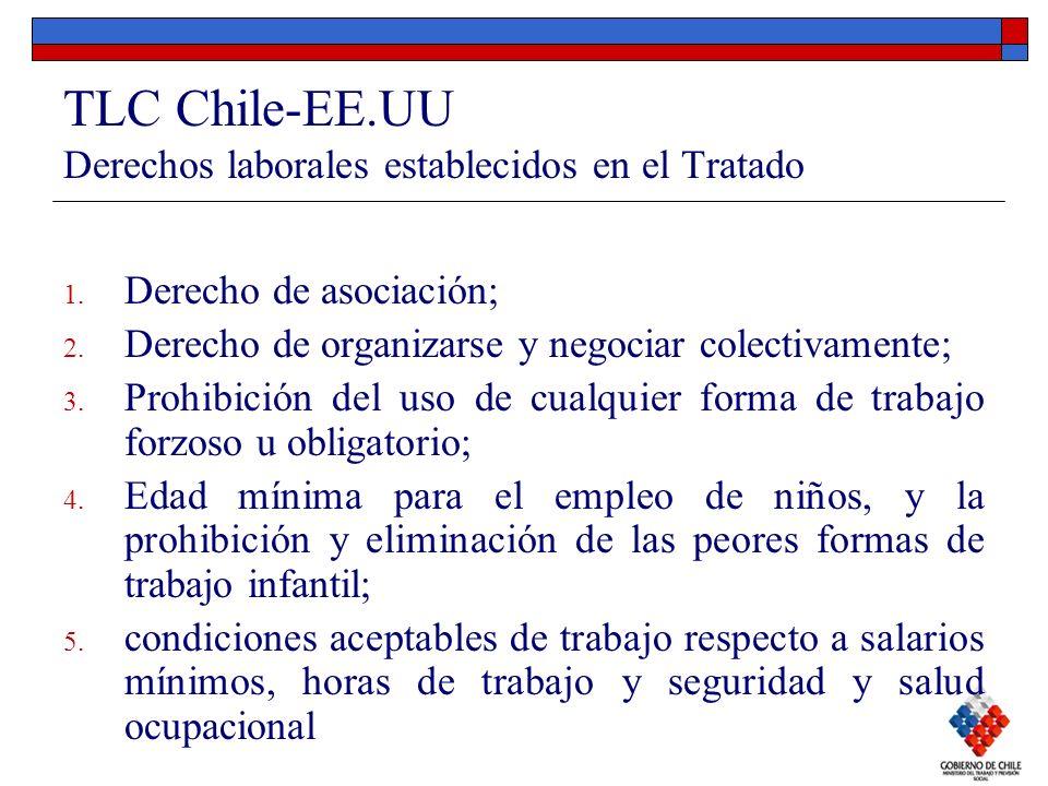 TLC Chile-EE.UU Derechos laborales establecidos en el Tratado 1. Derecho de asociación; 2. Derecho de organizarse y negociar colectivamente; 3. Prohib
