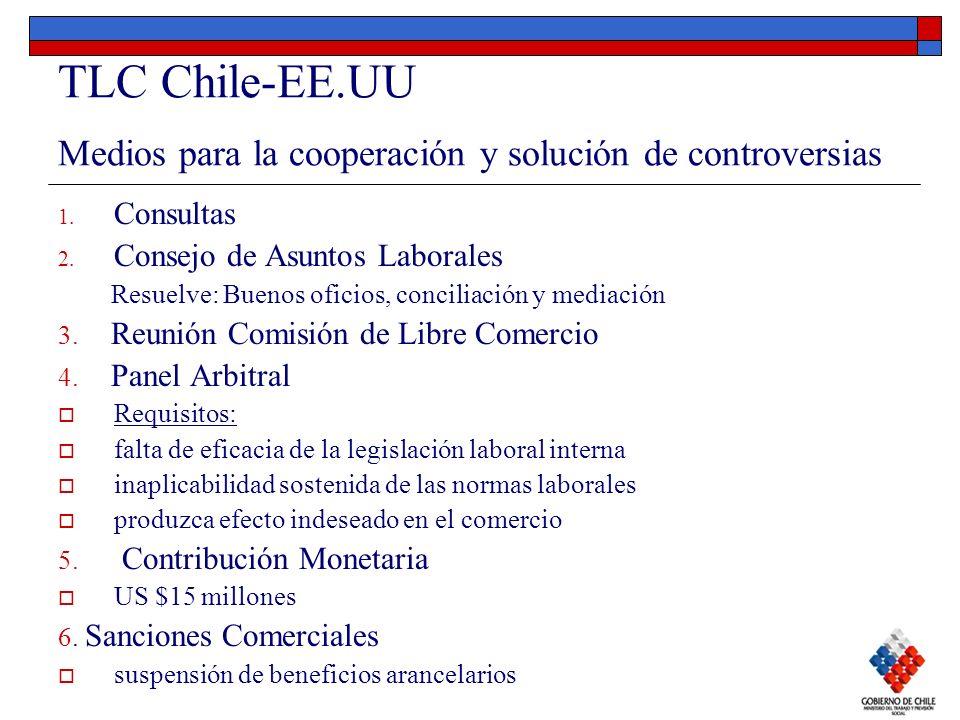 TLC Chile-EE.UU Medios para la cooperación y solución de controversias 1. Consultas 2. Consejo de Asuntos Laborales Resuelve: Buenos oficios, concilia