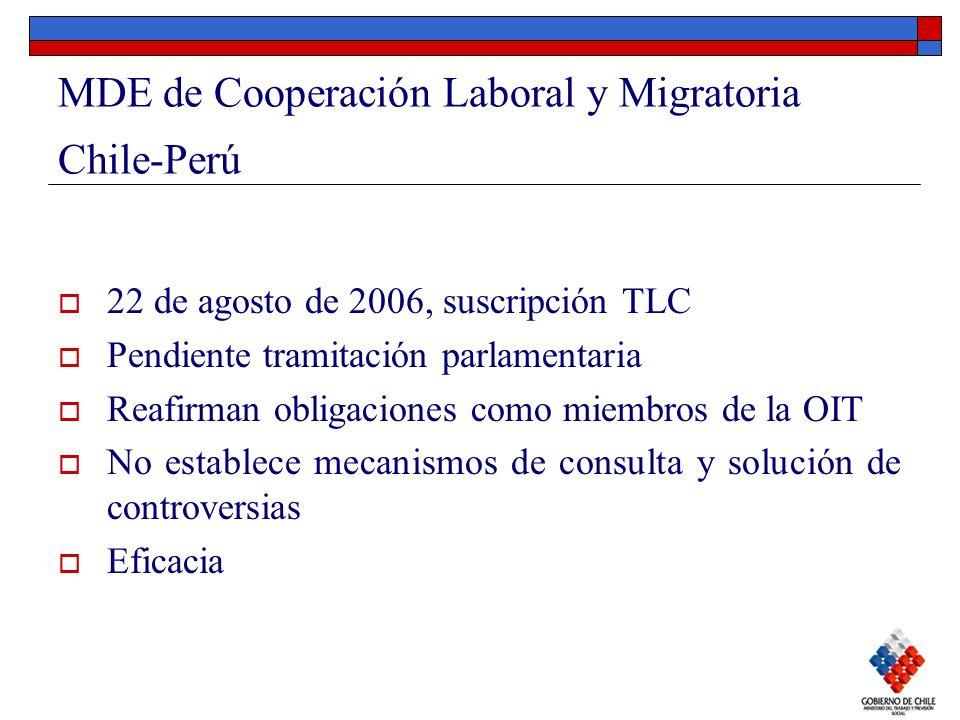 MDE de Cooperación Laboral y Migratoria Chile-Perú 22 de agosto de 2006, suscripción TLC Pendiente tramitación parlamentaria Reafirman obligaciones co