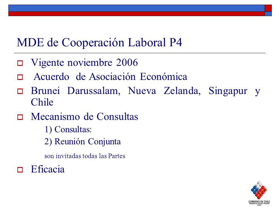 MDE de Cooperación Laboral P4 Vigente noviembre 2006 Acuerdo de Asociación Económica Brunei Darussalam, Nueva Zelanda, Singapur y Chile Mecanismo de C