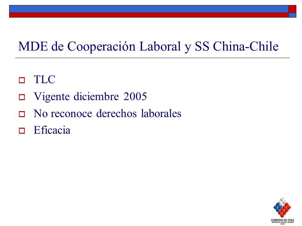 MDE de Cooperación Laboral y SS China-Chile TLC Vigente diciembre 2005 No reconoce derechos laborales Eficacia