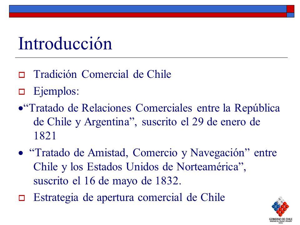 Introducción Tradición Comercial de Chile Ejemplos: Tratado de Relaciones Comerciales entre la República de Chile y Argentina, suscrito el 29 de enero
