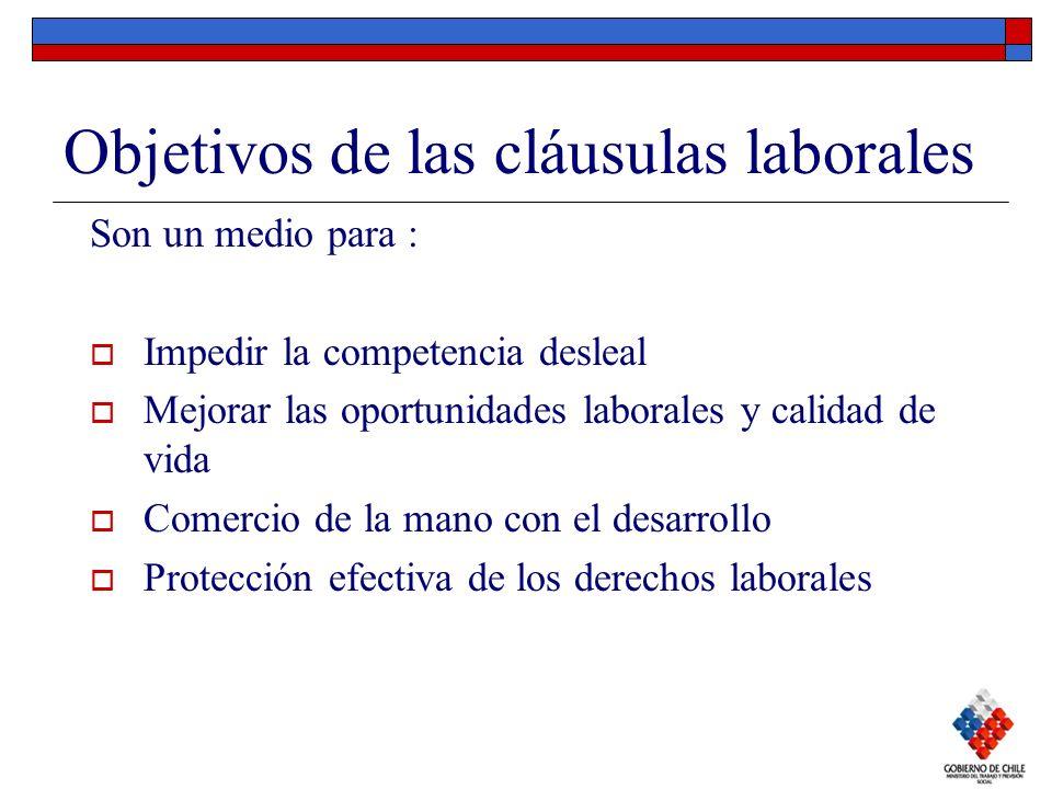Objetivos de las cláusulas laborales Son un medio para : Impedir la competencia desleal Mejorar las oportunidades laborales y calidad de vida Comercio