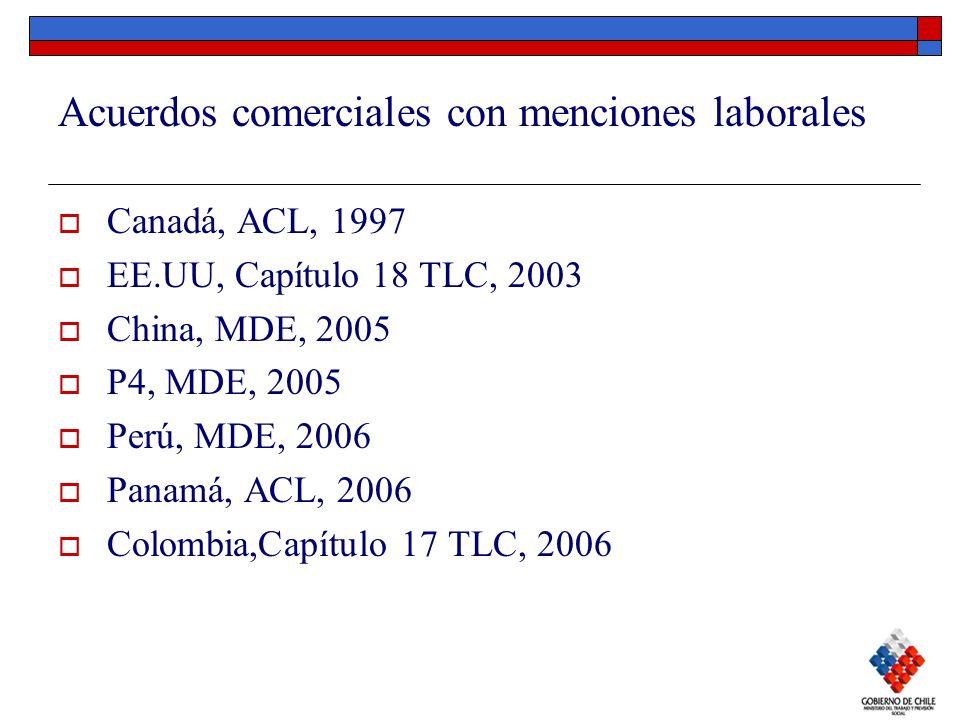 Acuerdos comerciales con menciones laborales Canadá, ACL, 1997 EE.UU, Capítulo 18 TLC, 2003 China, MDE, 2005 P4, MDE, 2005 Perú, MDE, 2006 Panamá, ACL