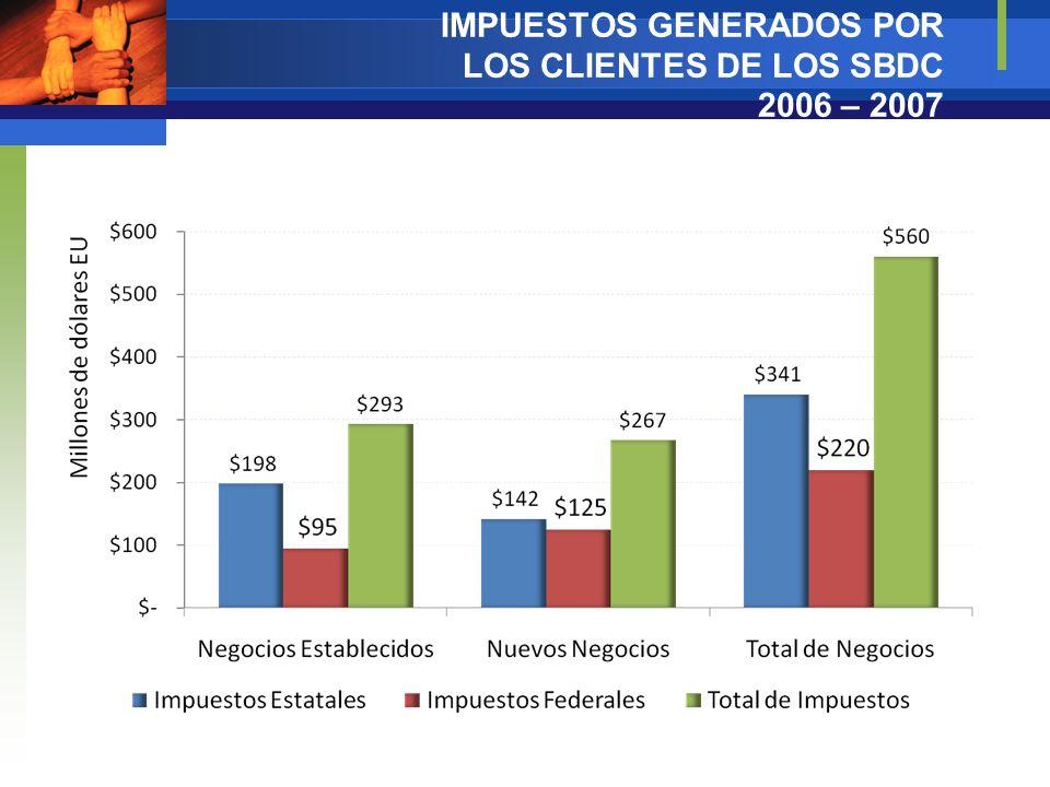 COSTO-BENEFICIO DE LAS OPERACIONES DE 63 REDES ESTATALES