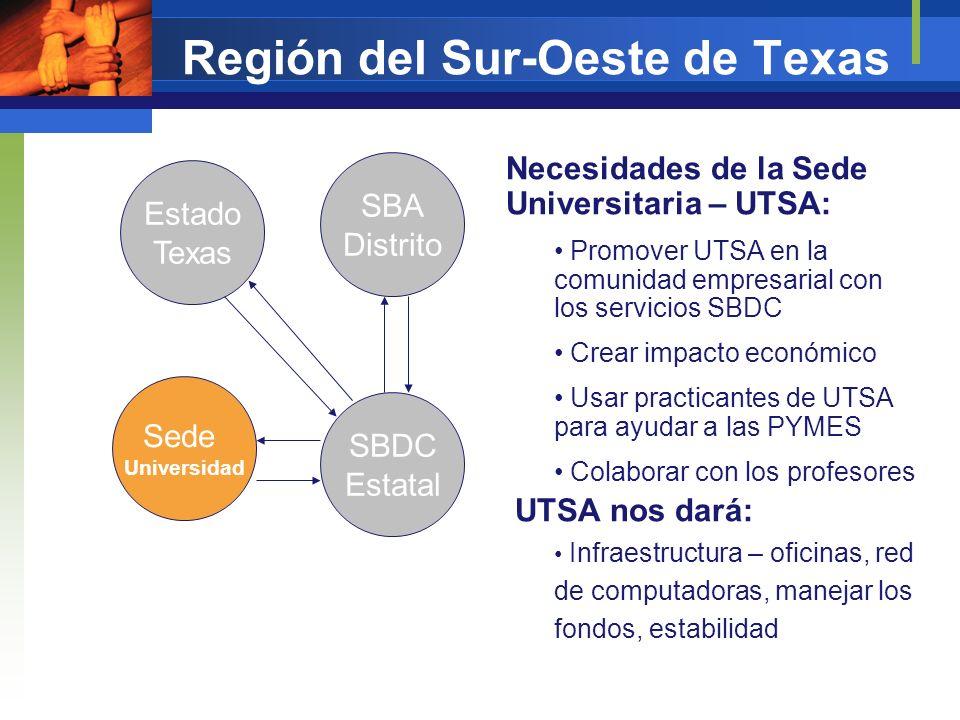 Región del Sur-Oeste de Texas SBA Distrito Estado Texas SBDC Estatal Necesidades de la Sede Universitaria – UTSA: Promover UTSA en la comunidad empres