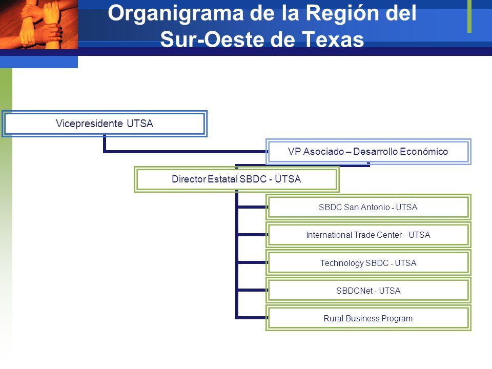 Organigrama de la Región del Sur-Oeste de Texas Vicepresidente UTSA VP Asociado – Desarrollo Económico Director Estatal SBDC - UTSA SBDC San Antonio -