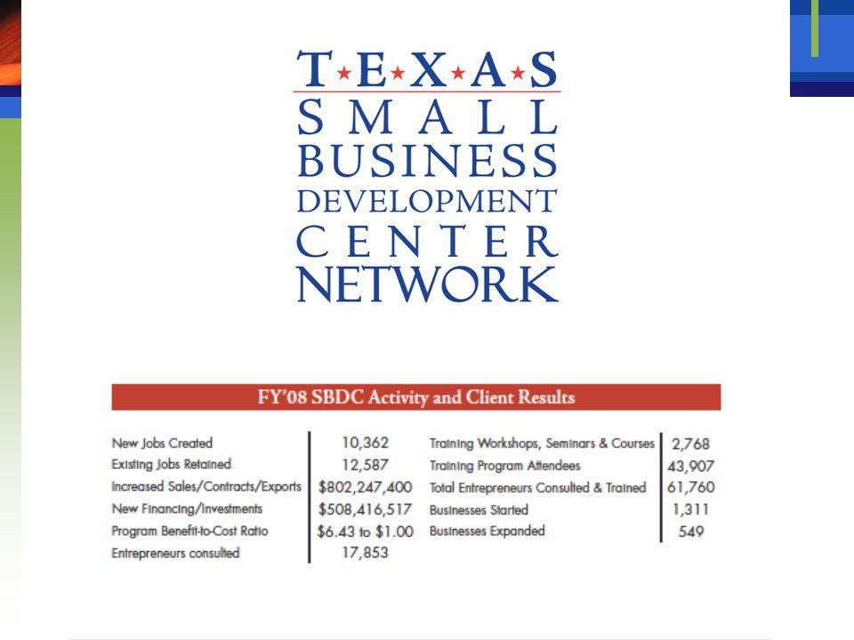 Resultados Regionales Servicios de la Región Frontera Sur-Oeste de Texas SBDC - 2008 Casos de Asesoría Técnica 6,482 Horas de Asesoría Técnica 54,726 Eventos de Capacitación 1,050 Participantes - Capacitación 19,185 Clientes Totales Asistidos 25,667* * Corresponde al 19% de los 135,633 negocios pequeños dentro la Región de la Frontera Sur-Oeste de Texas en 2008