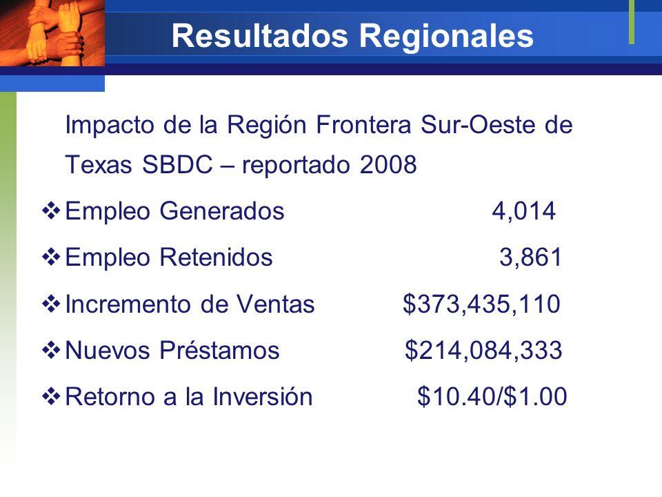 Resultados Regionales Impacto de la Región Frontera Sur-Oeste de Texas SBDC – reportado 2008 Empleo Generados 4,014 Empleo Retenidos 3,861 Incremento