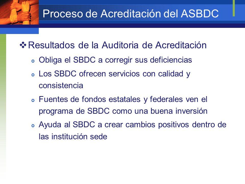 Proceso de Acreditación del ASBDC Resultados de la Auditoria de Acreditación Obliga el SBDC a corregir sus deficiencias Los SBDC ofrecen servicios con