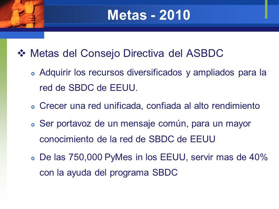 Metas - 2010 Metas del Consejo Directiva del ASBDC Adquirir los recursos diversificados y ampliados para la red de SBDC de EEUU. Crecer una red unific