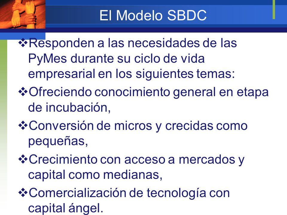 El Modelo SBDC Responden a las necesidades de las PyMes durante su ciclo de vida empresarial en los siguientes temas: Ofreciendo conocimiento general