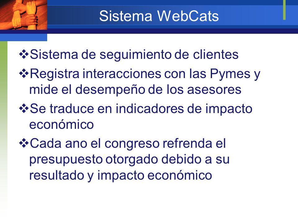 Sistema WebCats Sistema de seguimiento de clientes Registra interacciones con las Pymes y mide el desempeño de los asesores Se traduce en indicadores