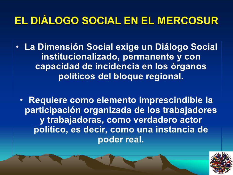 EL DIÁLOGO SOCIAL EN EL MERCOSUR La Dimensión Social exige un Diálogo Social institucionalizado, permanente y con capacidad de incidencia en los órgan