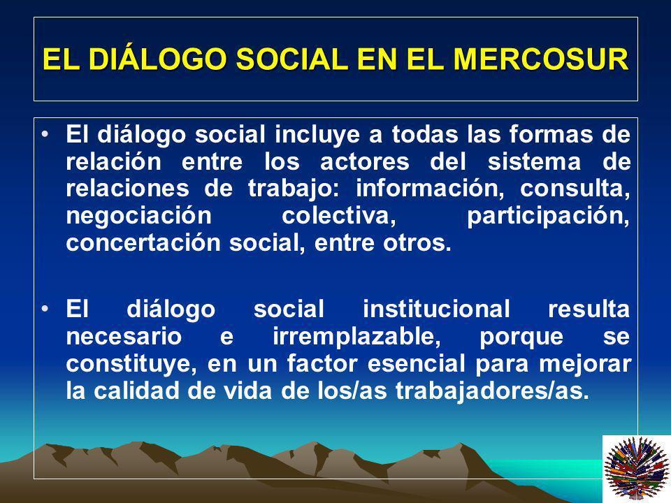 El diálogo social incluye a todas las formas de relación entre los actores del sistema de relaciones de trabajo: información, consulta, negociación co
