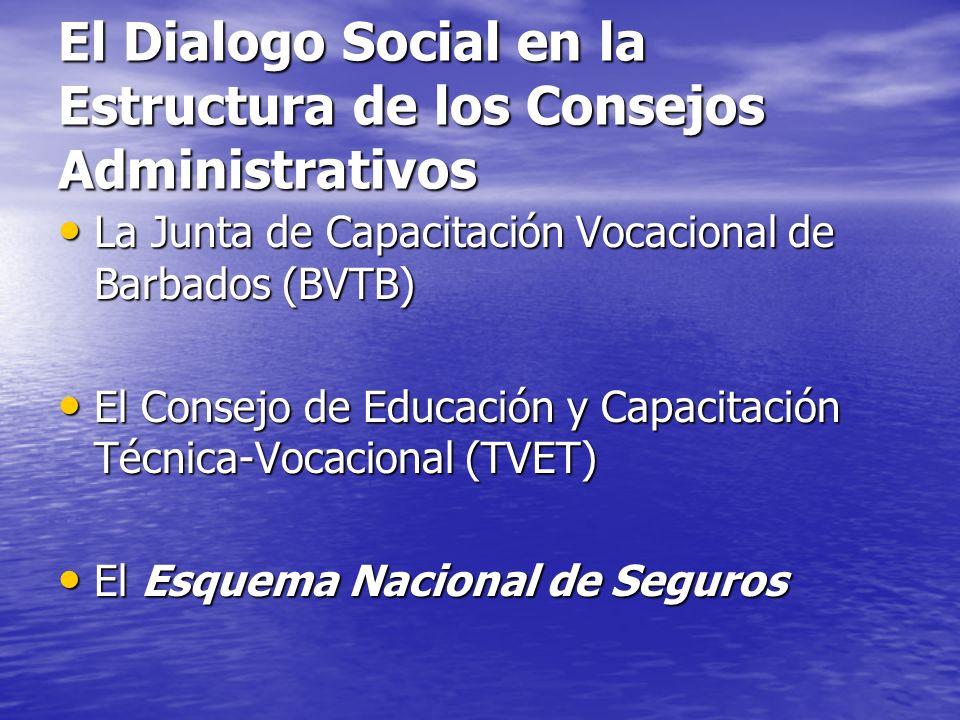 El Dialogo Social en la Estructura de los Consejos Administrativos La Junta de Capacitación Vocacional de Barbados (BVTB) La Junta de Capacitación Voc