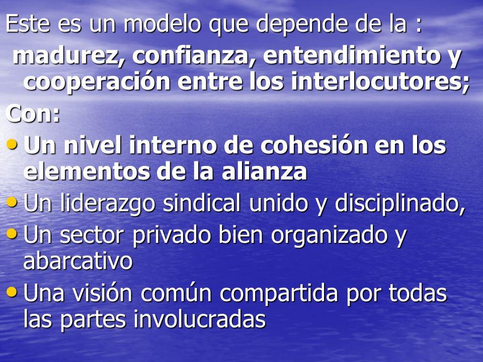 Este es un modelo que depende de la : madurez, confianza, entendimiento y cooperación entre los interlocutores; madurez, confianza, entendimiento y co