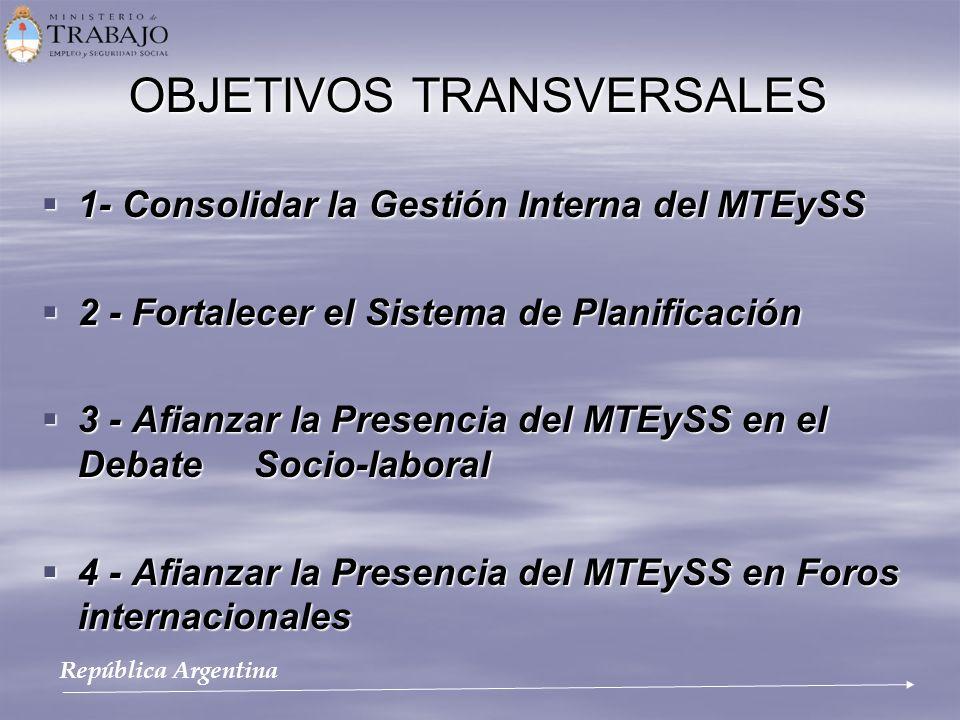 OBJETIVOS TRANSVERSALES 1- Consolidar la Gestión Interna del MTEySS 1- Consolidar la Gestión Interna del MTEySS 2 - Fortalecer el Sistema de Planifica