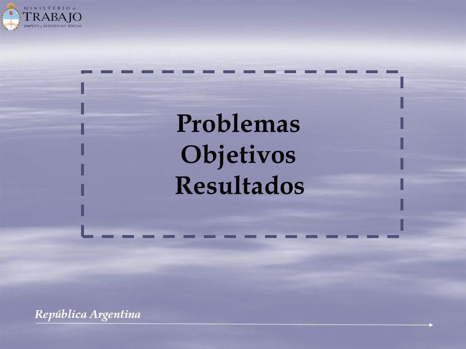 Problemas Objetivos Resultados República Argentina